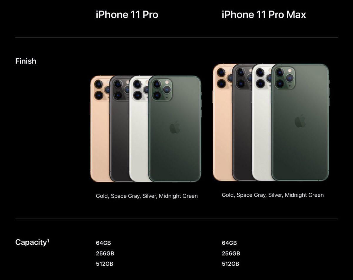 Các phiên bản của Iphone 11 Pro/ Pro Max