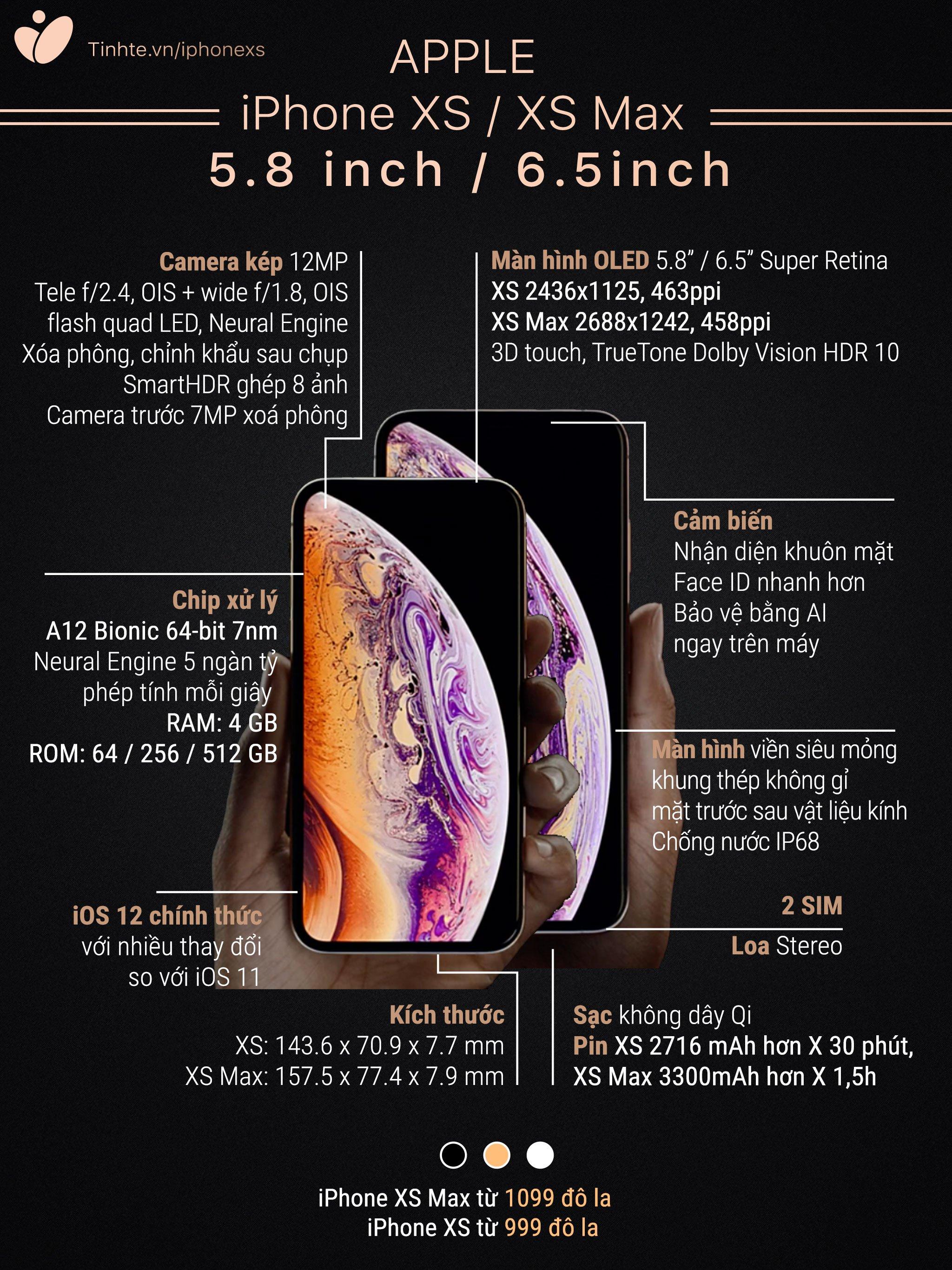Một số thông tin của iPhone XS / XS Max