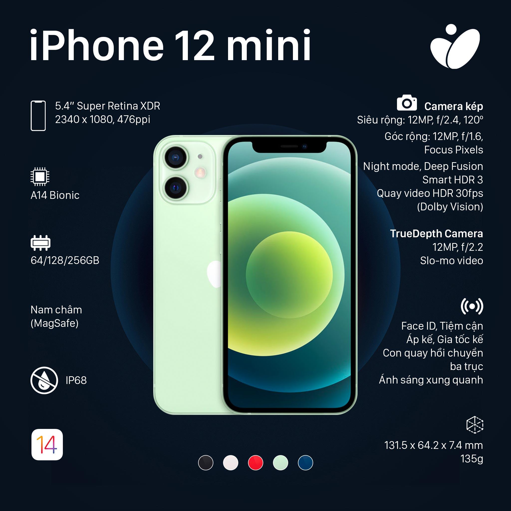 tinhte_iphone_12_mini_spec.jpg