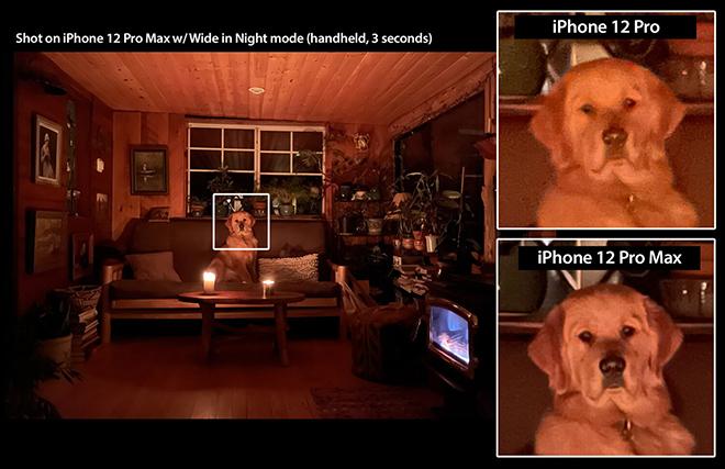 Khả năng chụp ảnh của camera iPhone 12 Pro Max